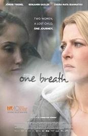 Ver Película Respira (2015)