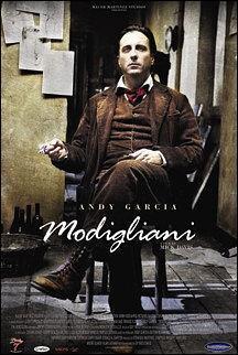 Ver Película Modigliani (2006)