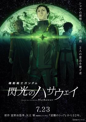 Ver Película Kidou Senshi Gundam: Senkou no Hathaway (2021)