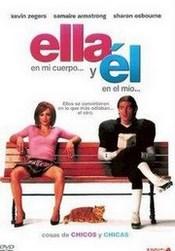 Ver Película Ella en mi cuerpo y el en el mio (2006)